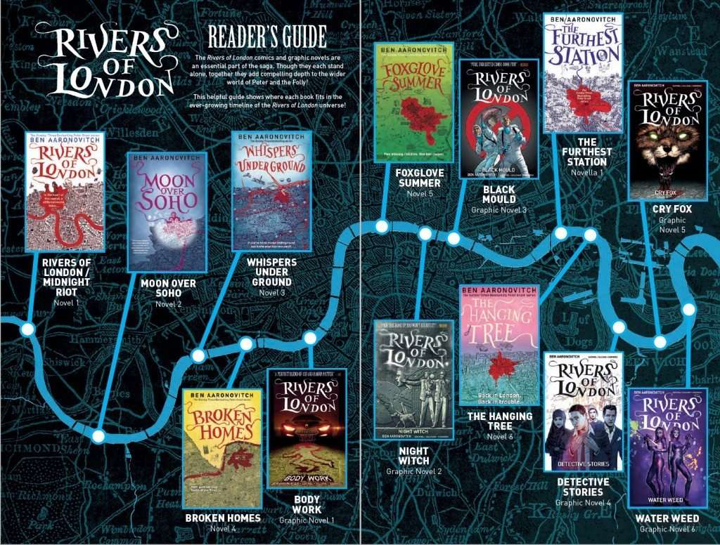 Rivers of London Series Order Graphic